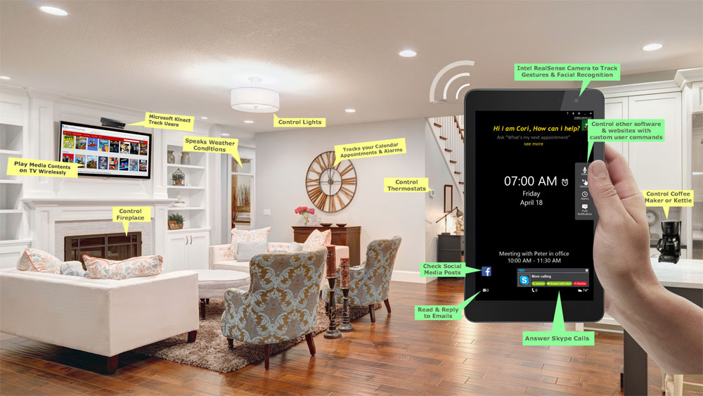 Cori App Home Automation controlling Connected Devices with Voice Commands and Gestures