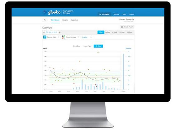 Diabetes monitoring platform Glooko raises $16.5M | VatorNews